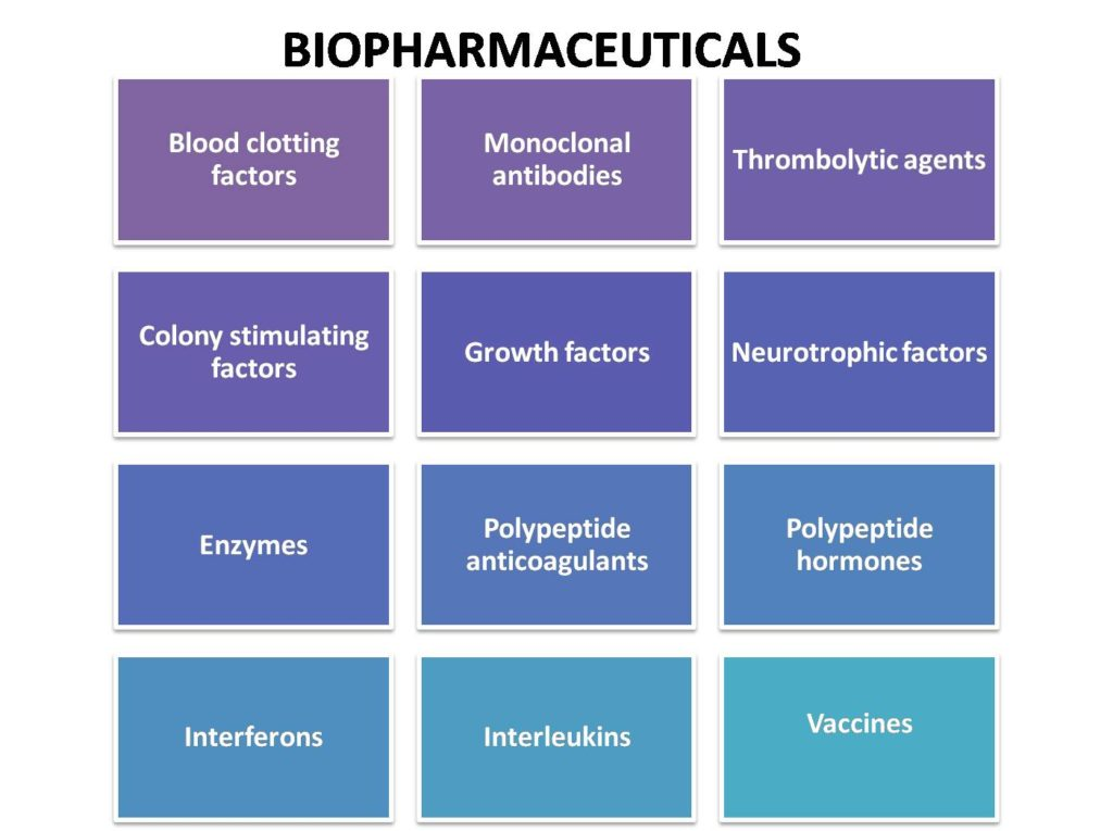 Biopharma Testing Services pic 1